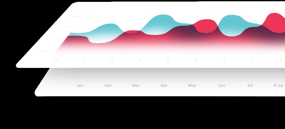 mona charts